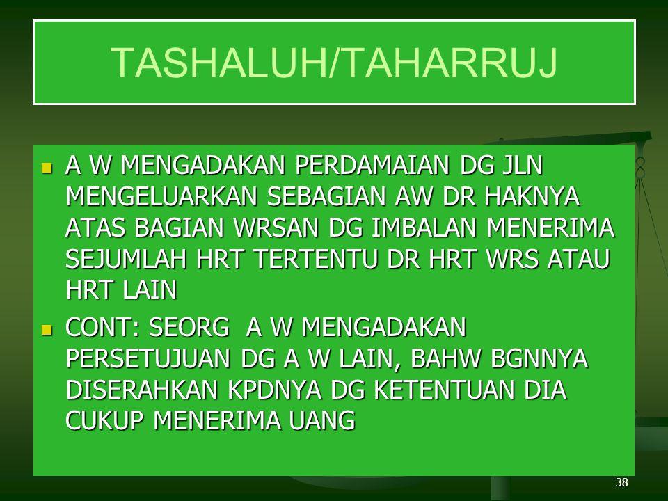 TASHALUH/TAHARRUJ