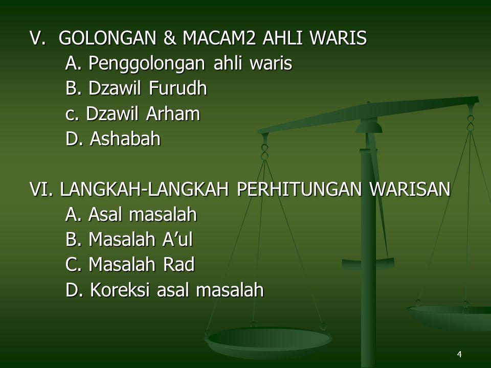 V. GOLONGAN & MACAM2 AHLI WARIS
