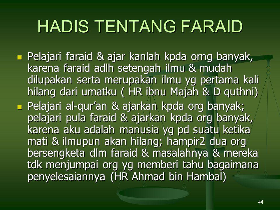 HADIS TENTANG FARAID