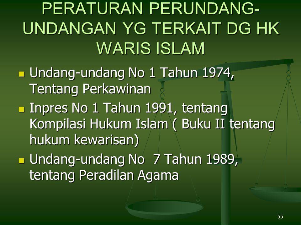 PERATURAN PERUNDANG-UNDANGAN YG TERKAIT DG HK WARIS ISLAM