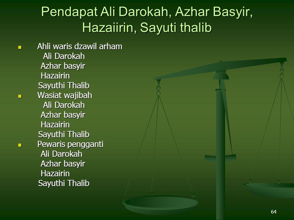Pendapat Ali Darokah, Azhar Basyir, Hazaiirin, Sayuti thalib