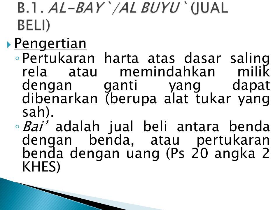 B.1. AL-BAY`/AL BUYU` (JUAL BELI)