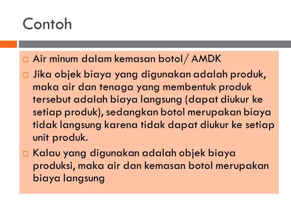 Contoh Air minum dalam kemasan botol/ AMDK