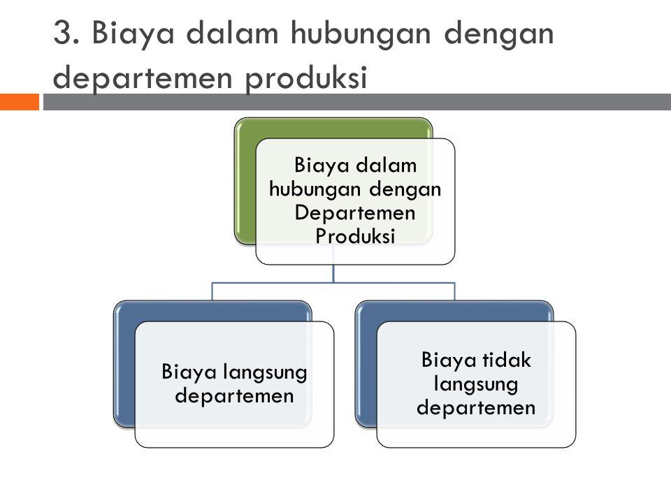 3. Biaya dalam hubungan dengan departemen produksi