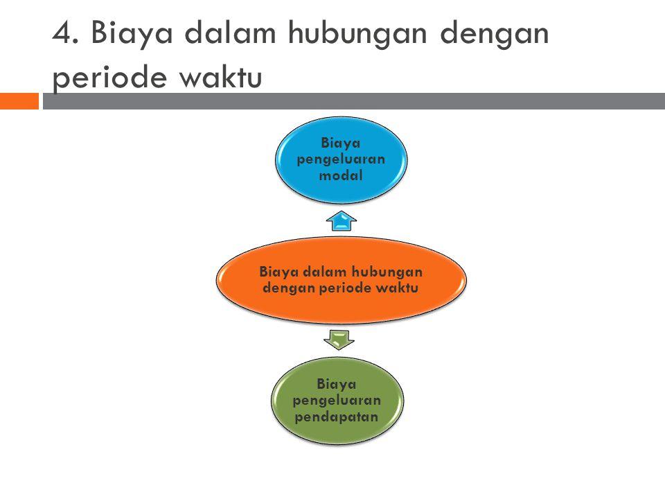 4. Biaya dalam hubungan dengan periode waktu