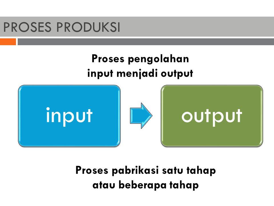 input output PROSES PRODUKSI Proses pengolahan input menjadi output