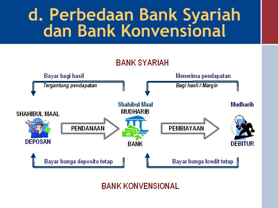 d. Perbedaan Bank Syariah dan Bank Konvensional