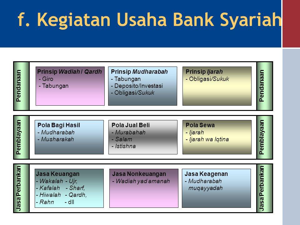 f. Kegiatan Usaha Bank Syariah