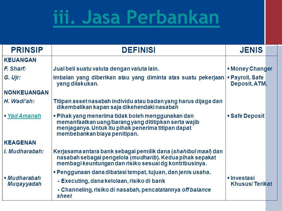 iii. Jasa Perbankan PRINSIP DEFINISI JENIS KEUANGAN F. Sharf: G. Ujr: