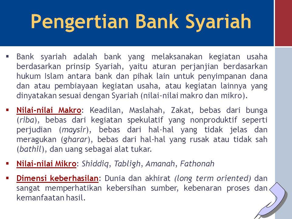 Pengertian Bank Syariah