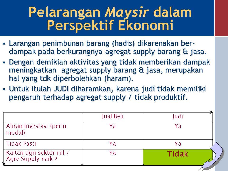 Pelarangan Maysir dalam Perspektif Ekonomi