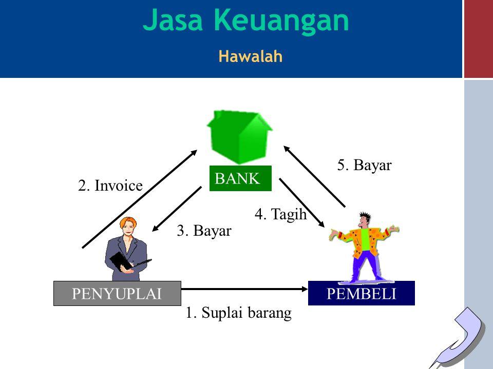 Jasa Keuangan Hawalah BANK 5. Bayar 2. Invoice 4. Tagih PEMBELI