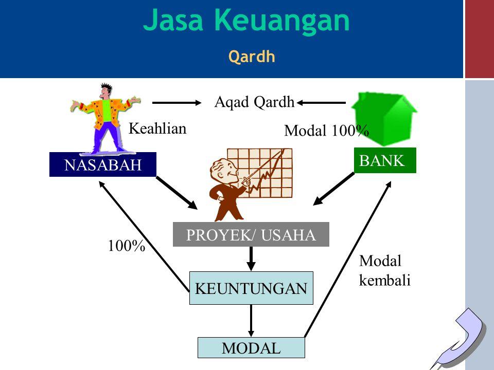 Jasa Keuangan Qardh Aqad Qardh Keahlian Modal 100% BANK NASABAH