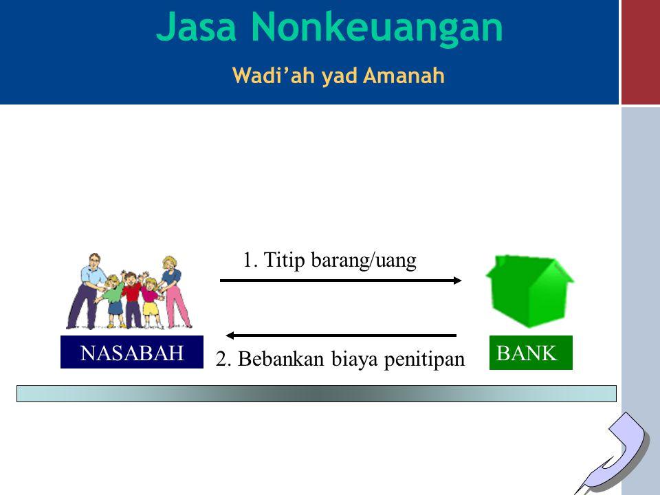 Jasa Nonkeuangan Wadi'ah yad Amanah 1. Titip barang/uang NASABAH BANK