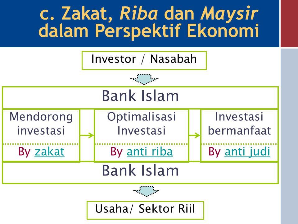 c. Zakat, Riba dan Maysir dalam Perspektif Ekonomi