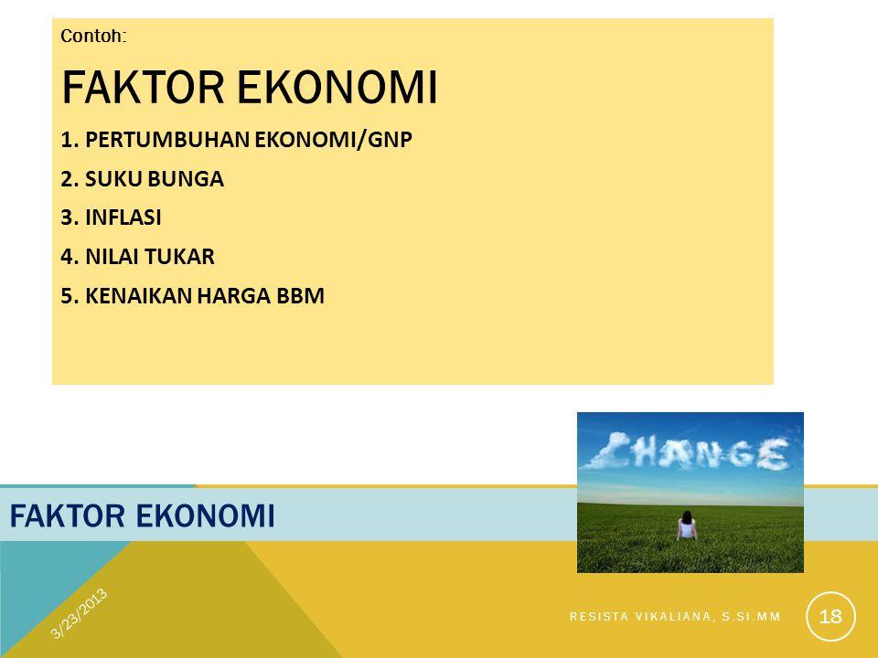 FAKTOR EKONOMI Faktor ekonomi 1. PERTUMBUHAN EKONOMI/GNP 2. SUKU BUNGA