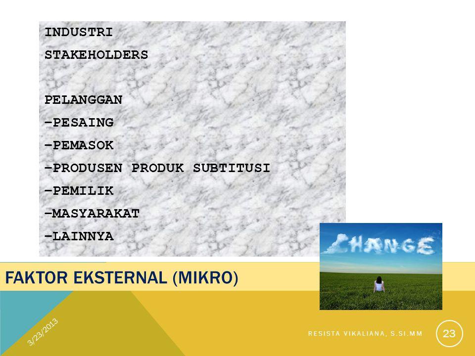 Faktor Eksternal (MIKRO)