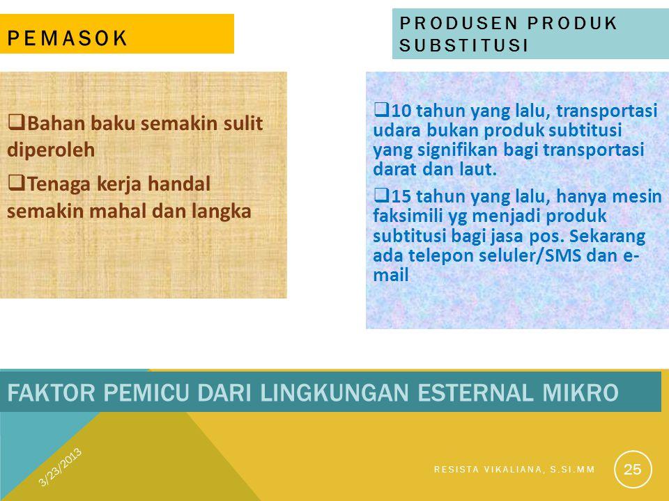 Faktor Pemicu dari Lingkungan Esternal Mikro