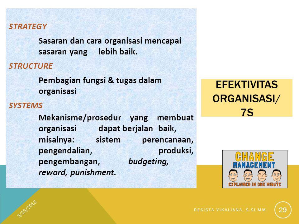 Efektivitas Organisasi/ 7S