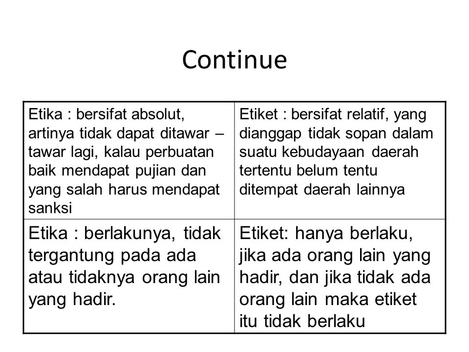 Continue Etika : bersifat absolut, artinya tidak dapat ditawar –tawar lagi, kalau perbuatan baik mendapat pujian dan yang salah harus mendapat sanksi.