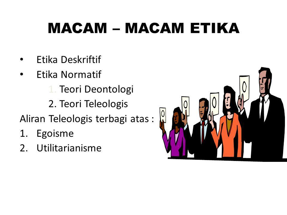MACAM – MACAM ETIKA Etika Deskriftif Etika Normatif