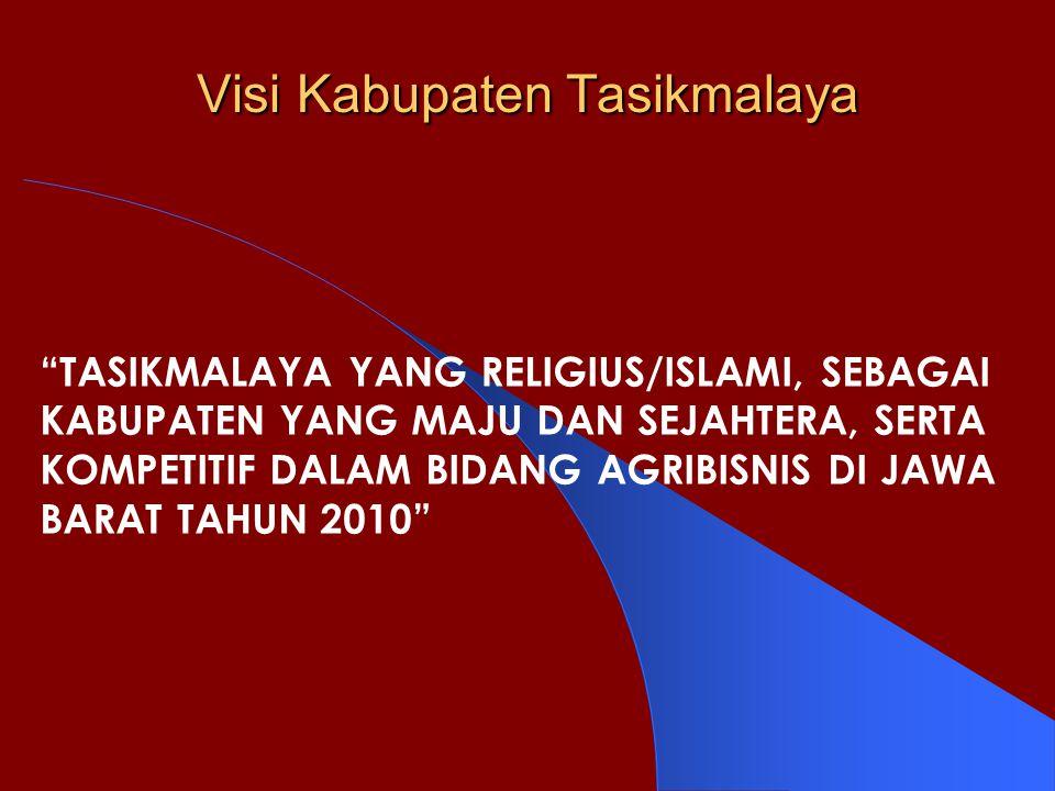 Visi Kabupaten Tasikmalaya