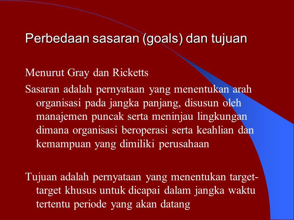 Perbedaan sasaran (goals) dan tujuan