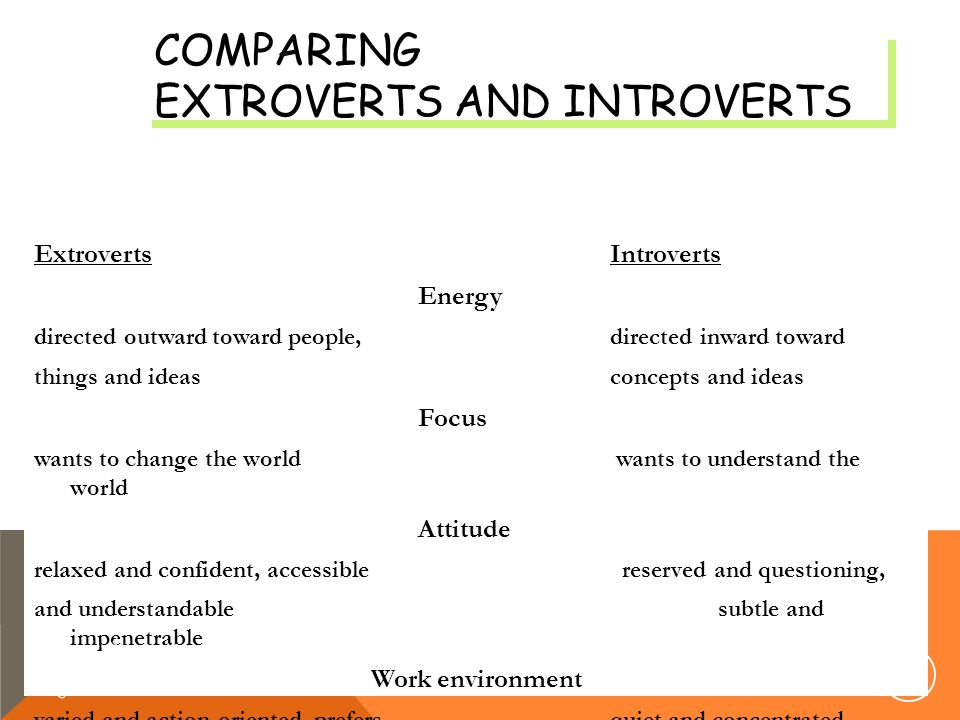 Comparing Extroverts And Introverts