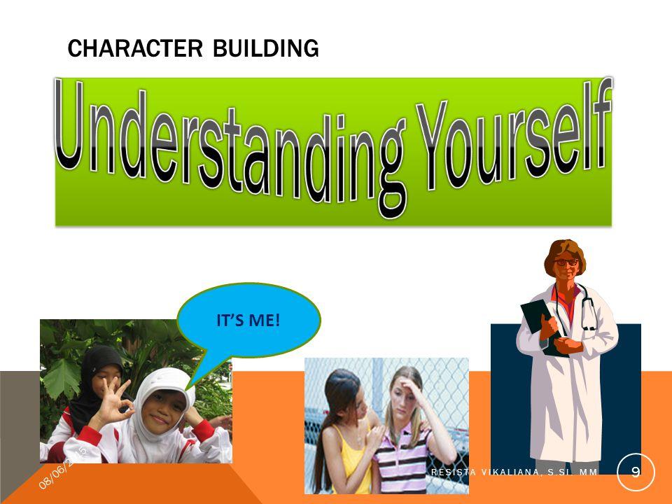 Understanding Yourself