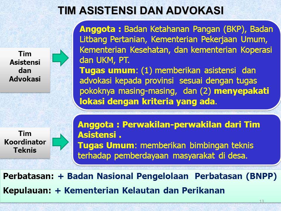 Tim Asistensi dan Advokasi Tim Koordinator Teknis