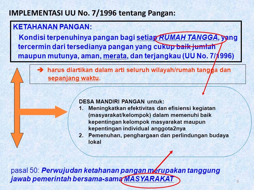 IMPLEMENTASI UU No. 7/1996 tentang Pangan: