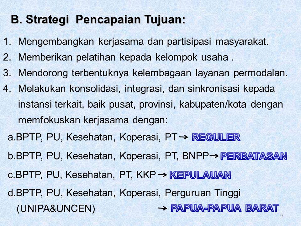 B. Strategi Pencapaian Tujuan: