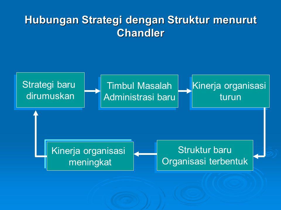 Hubungan Strategi dengan Struktur menurut Chandler