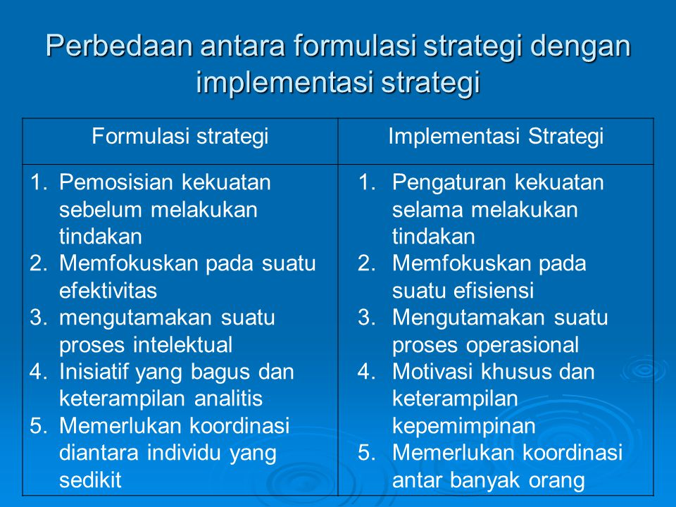 Perbedaan antara formulasi strategi dengan implementasi strategi