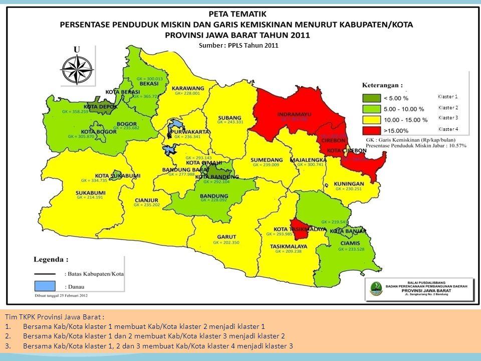 Tim TKPK Provinsi Jawa Barat :