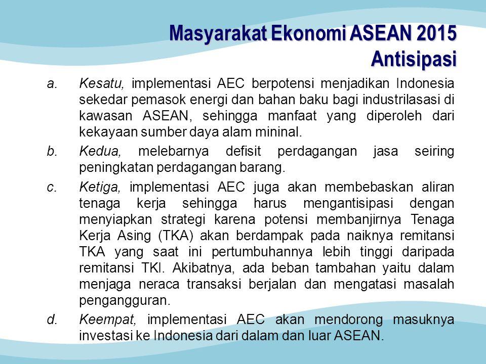 Masyarakat Ekonomi ASEAN 2015 Antisipasi