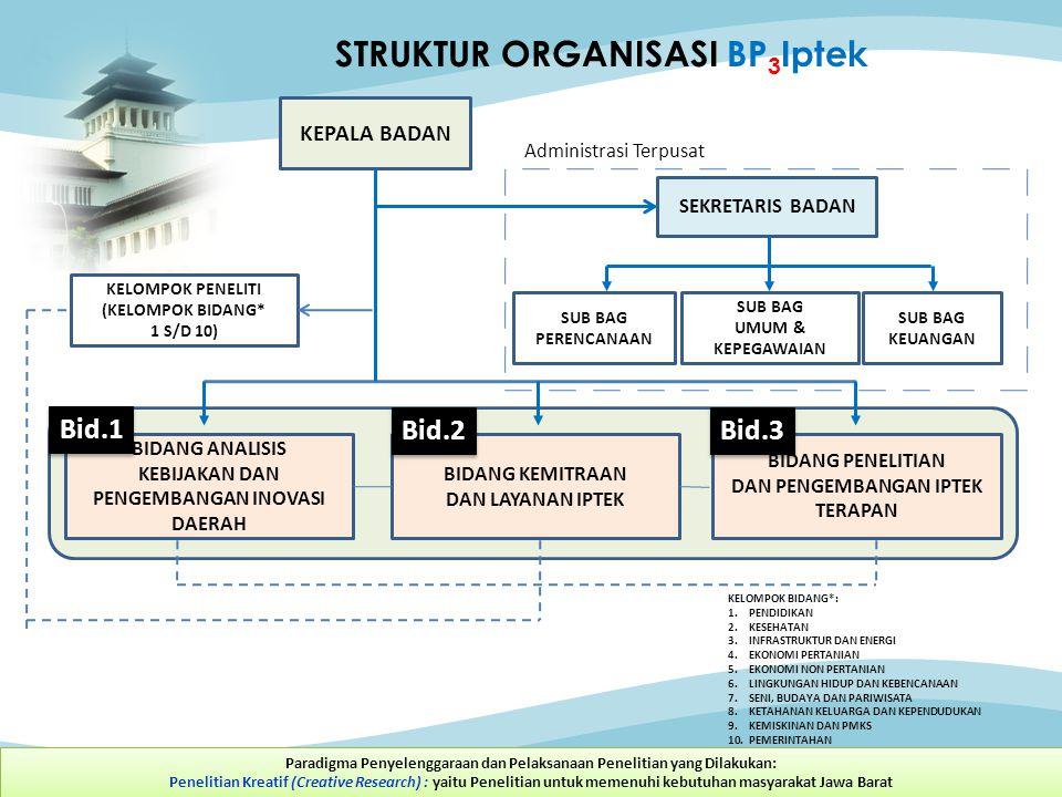 STRUKTUR ORGANISASI BP3Iptek