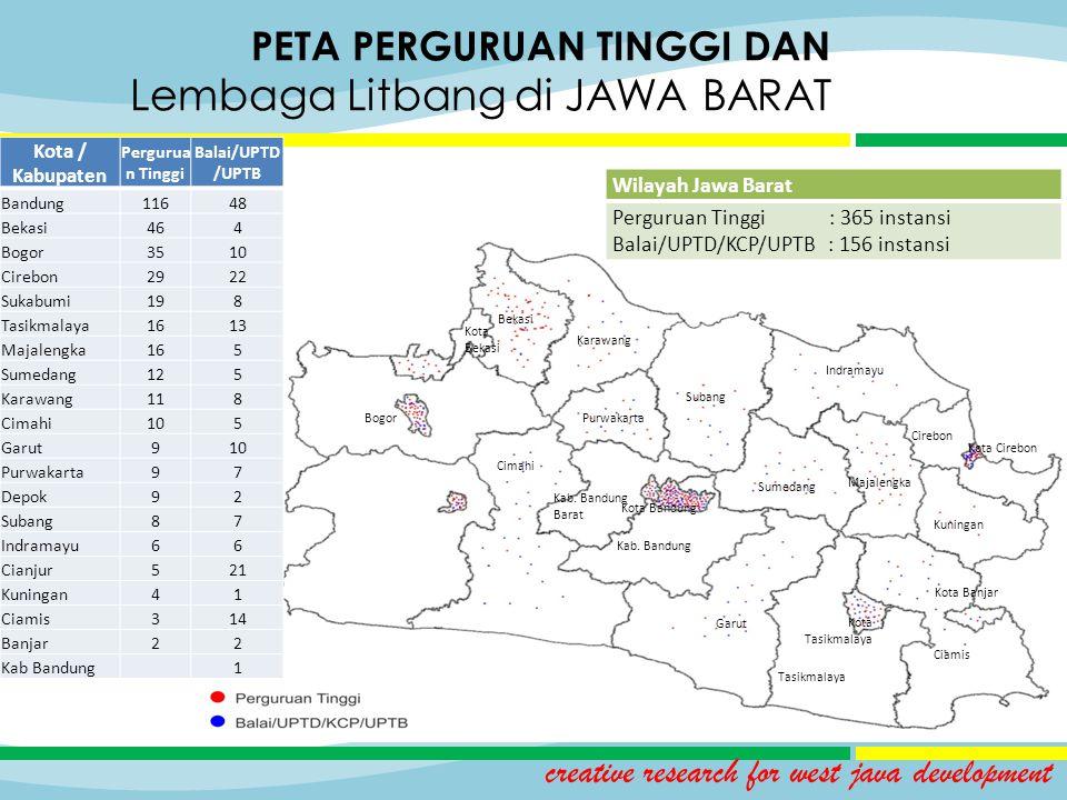 PETA PERGURUAN TINGGI DAN Lembaga Litbang di JAWA BARAT