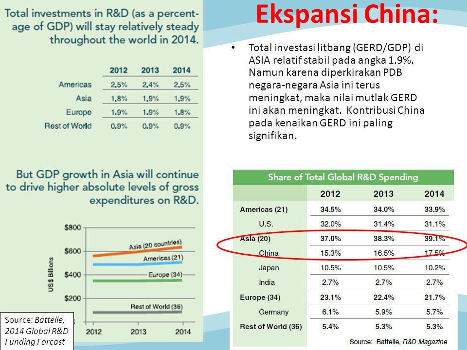 Ekspansi China: