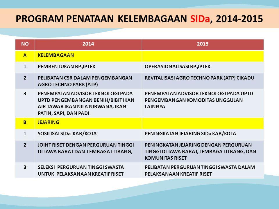 PROGRAM PENATAAN KELEMBAGAAN SIDa, 2014-2015