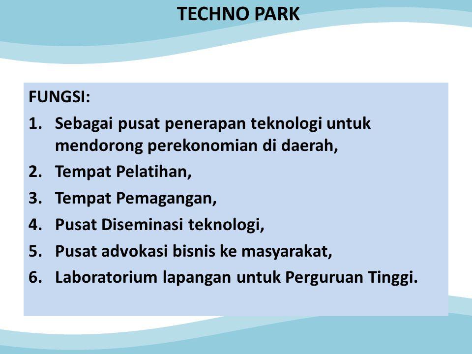 TECHNO PARK FUNGSI: Sebagai pusat penerapan teknologi untuk mendorong perekonomian di daerah, Tempat Pelatihan,