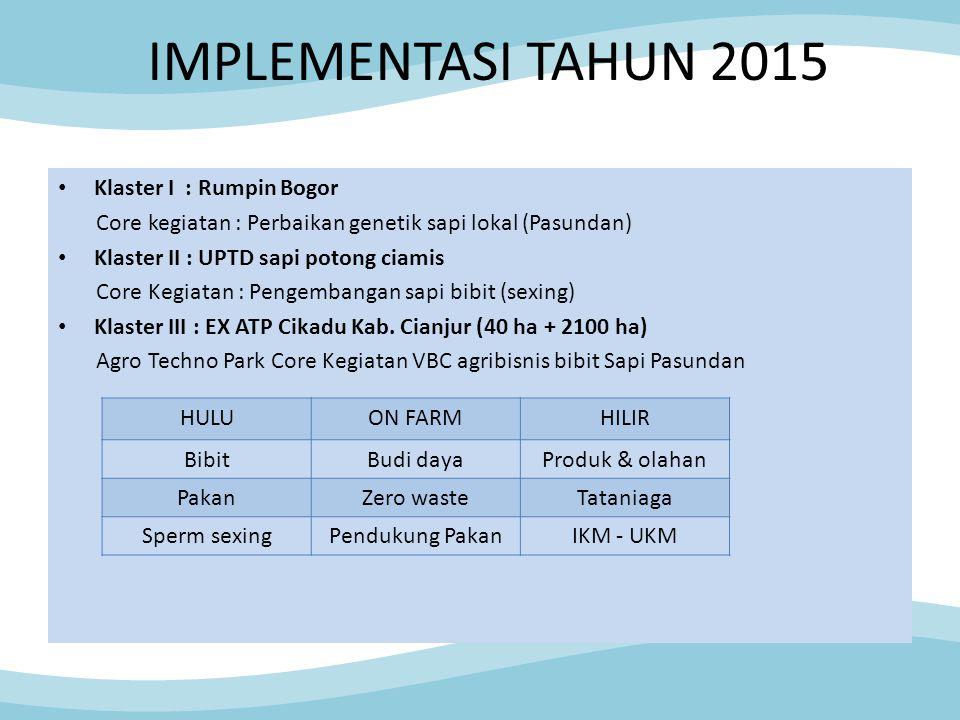 IMPLEMENTASI TAHUN 2015 Klaster I : Rumpin Bogor