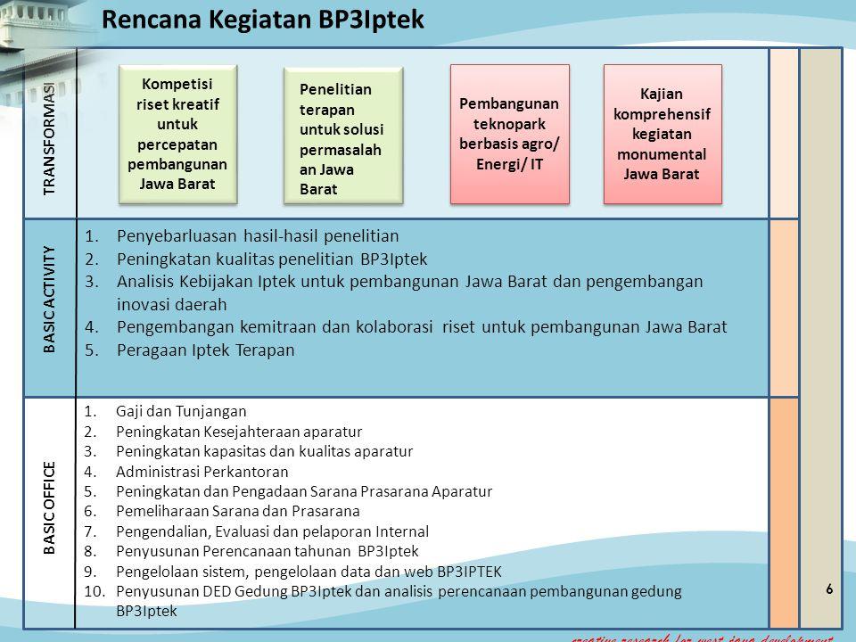 Rencana Kegiatan BP3Iptek