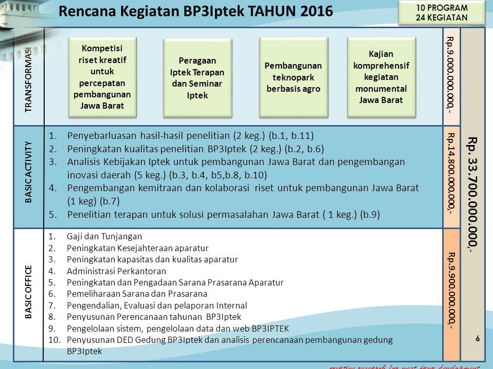 Rencana Kegiatan BP3Iptek TAHUN 2016