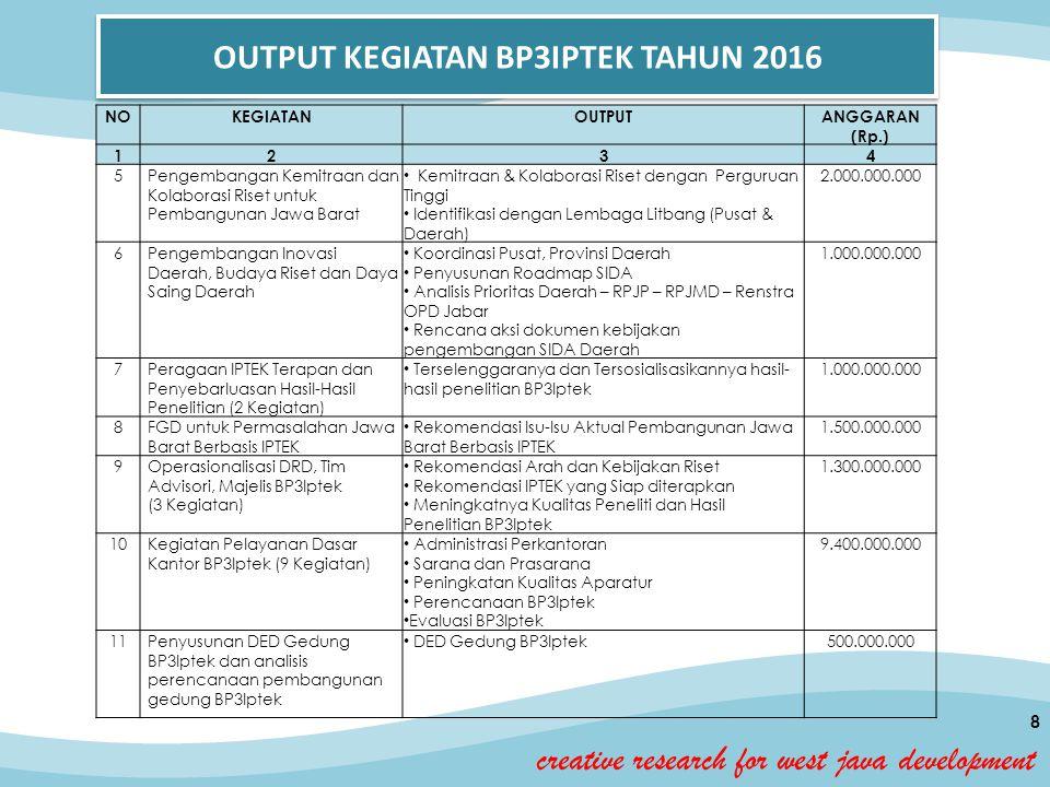 OUTPUT KEGIATAN BP3IPTEK TAHUN 2016