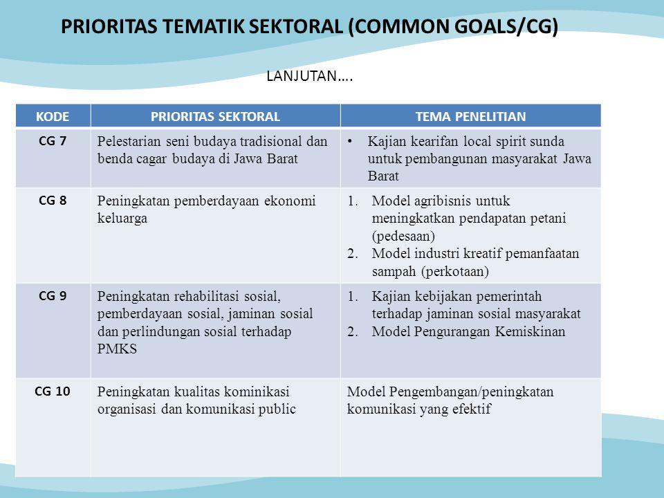 PRIORITAS TEMATIK SEKTORAL (COMMON GOALS/CG) LANJUTAN….