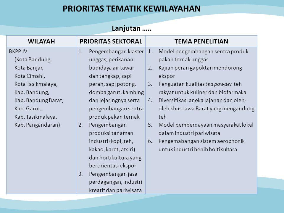 PRIORITAS TEMATIK KEWILAYAHAN Lanjutan …..