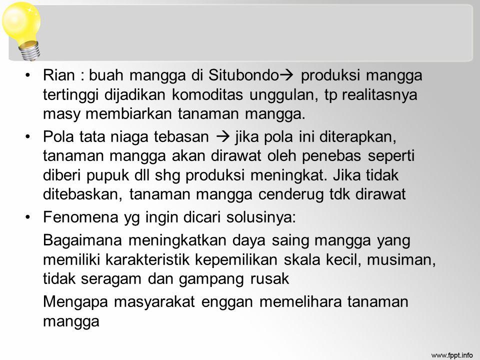 Rian : buah mangga di Situbondo produksi mangga tertinggi dijadikan komoditas unggulan, tp realitasnya masy membiarkan tanaman mangga.