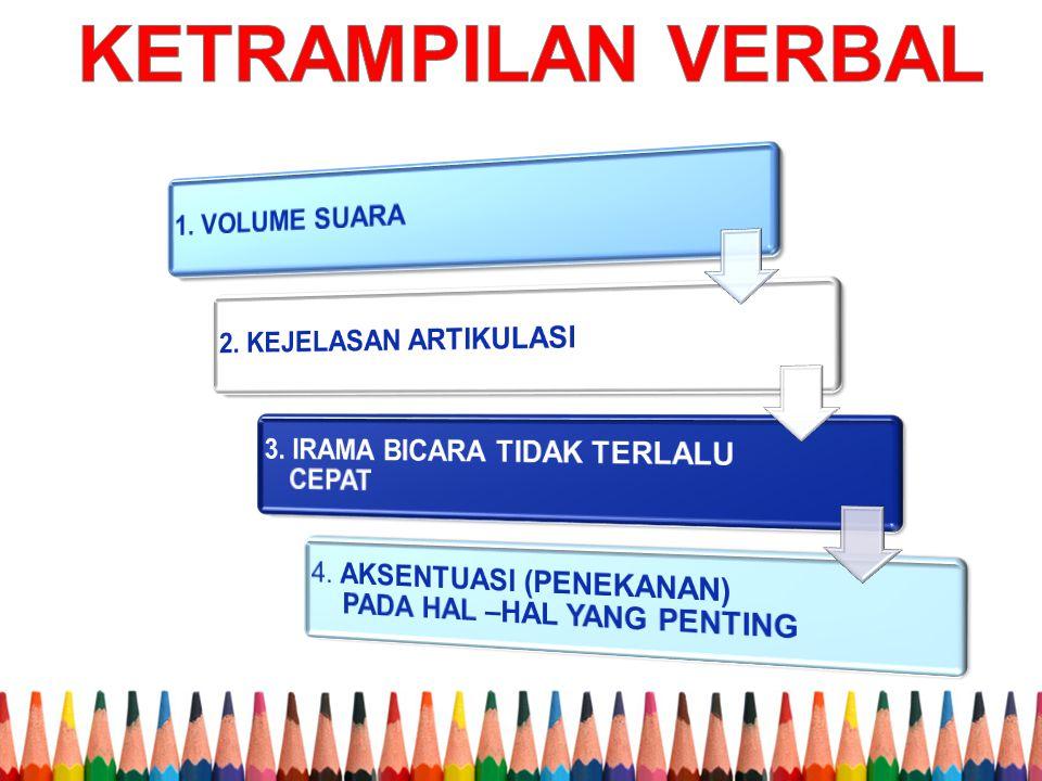 KETRAMPILAN VERBAL 1. VOLUME SUARA 2. KEJELASAN ARTIKULASI