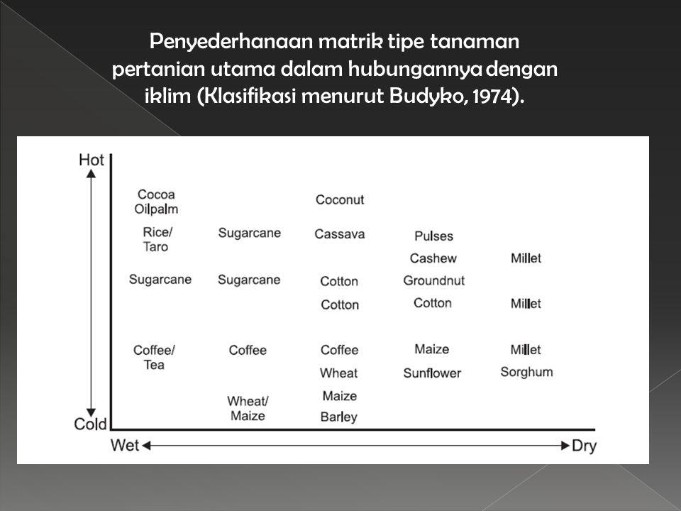 Penyederhanaan matrik tipe tanaman pertanian utama dalam hubungannya dengan iklim (Klasifikasi menurut Budyko, 1974).
